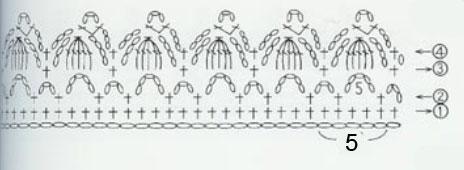 схема образца вязки крючком