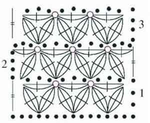 схема узора пышными столбиками