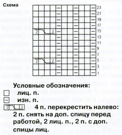 Shema-i-uslovny-e-oboznacheniya-dlya-zhileta-i-yubki-dlya-devochki
