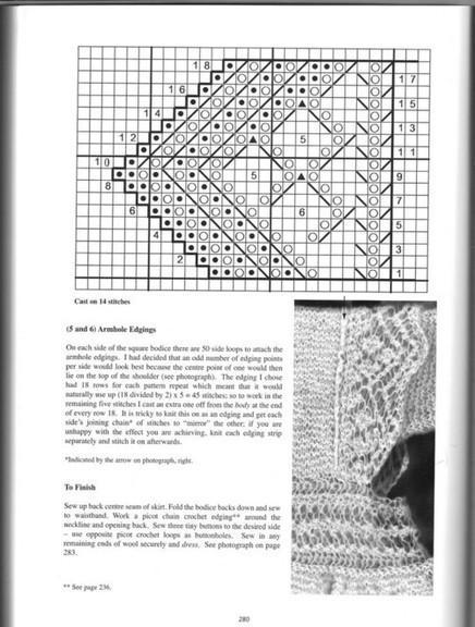 вязание спицами, платье ажурное, шетландский ажур, схема 1